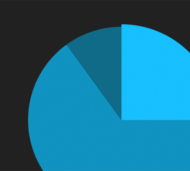 Example of a pie chart made with oCanvas